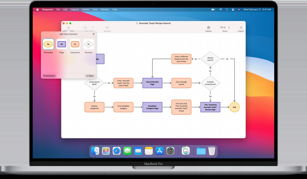 Diagrams voor Mac