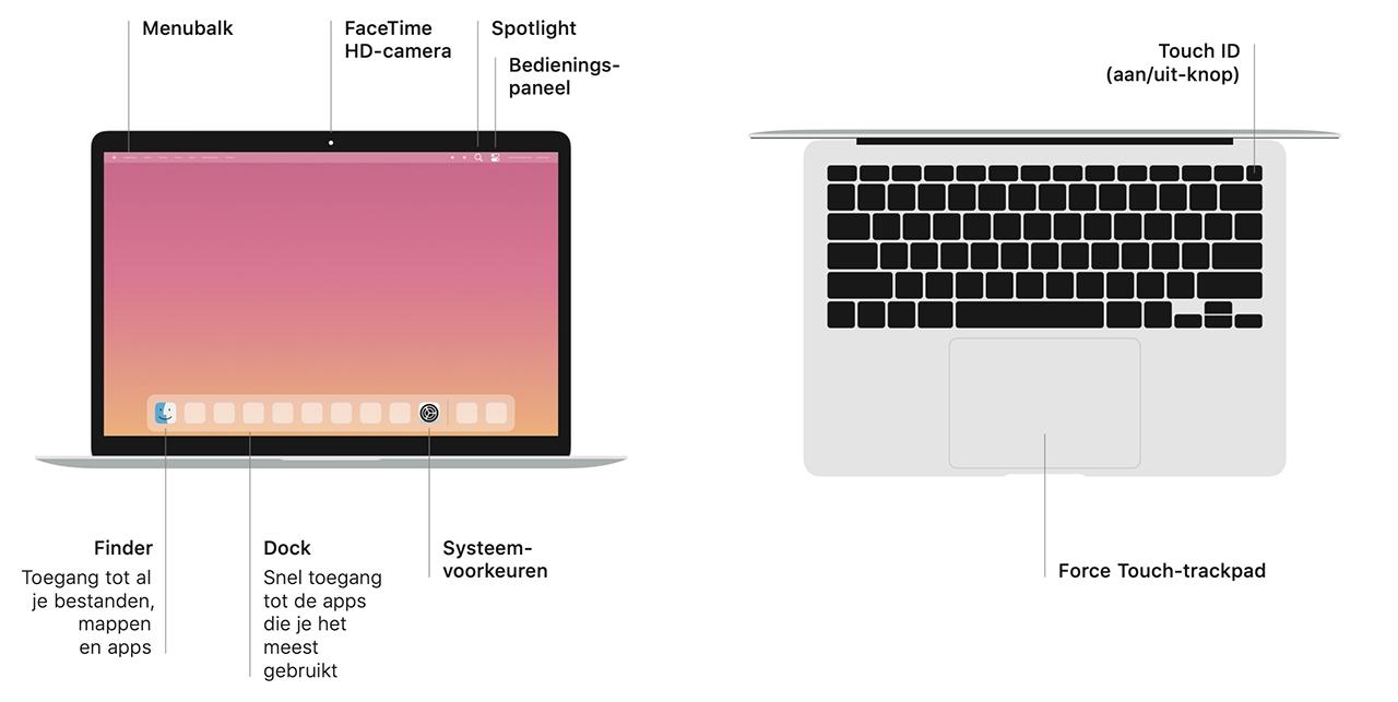 MacBook basis handleiding