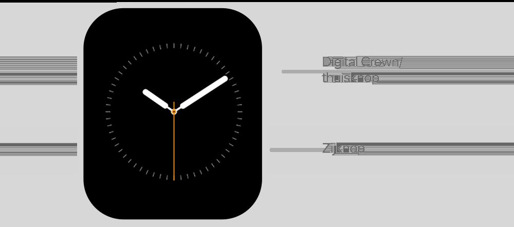Apple Watch: Digital Crown en zijknop