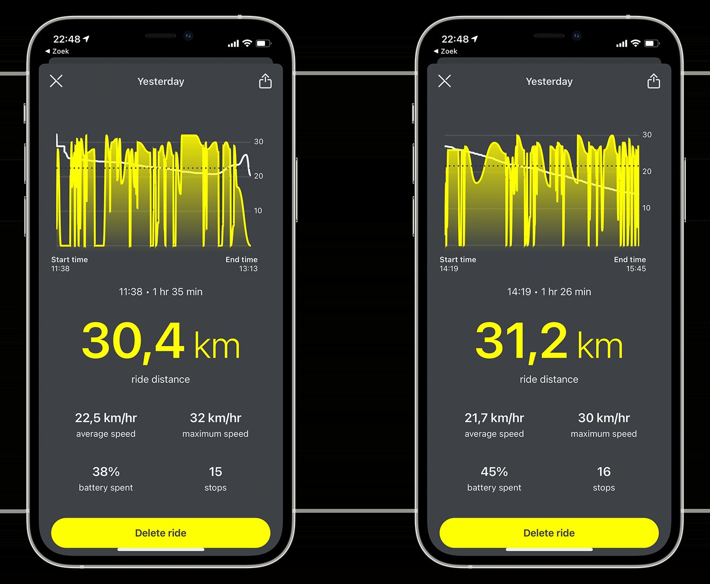 Stats in VanMoof-app