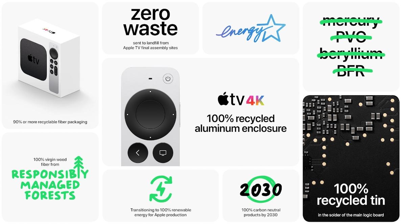 Apple TV 4K milieu 2021