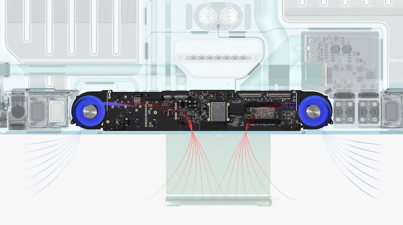 iMac 2021 ventilatie