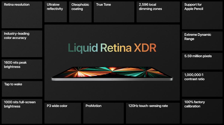 Liquid Retina XDR features