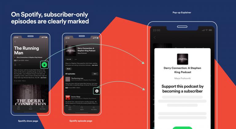 Spotify met betaalde podcasts in de app.