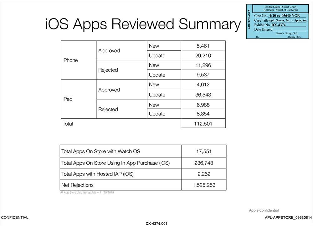 App Store nieuwe apps samenvatting