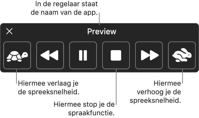 Gesproken tekst op de Mac