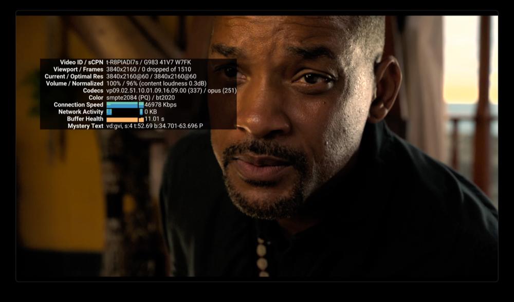 Review Apple TV 4K 2021: YouTube in 4K 60FPS.
