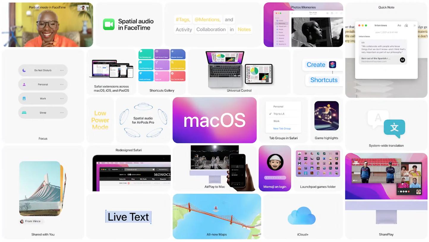 macOS functies in Monterey