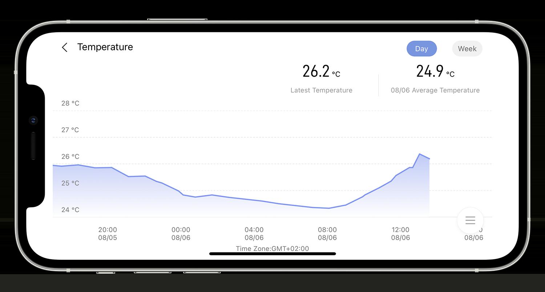 Aqara app temperatuur