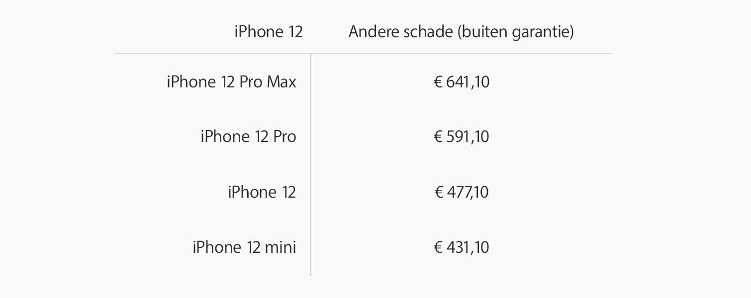 iPhone 12 reparatiekosten