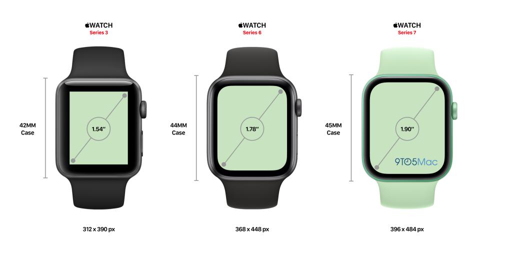 Apple Watch Series 7 grootte