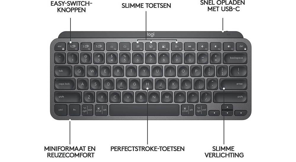 Logitech MX Keys Mini knoppen uitleg