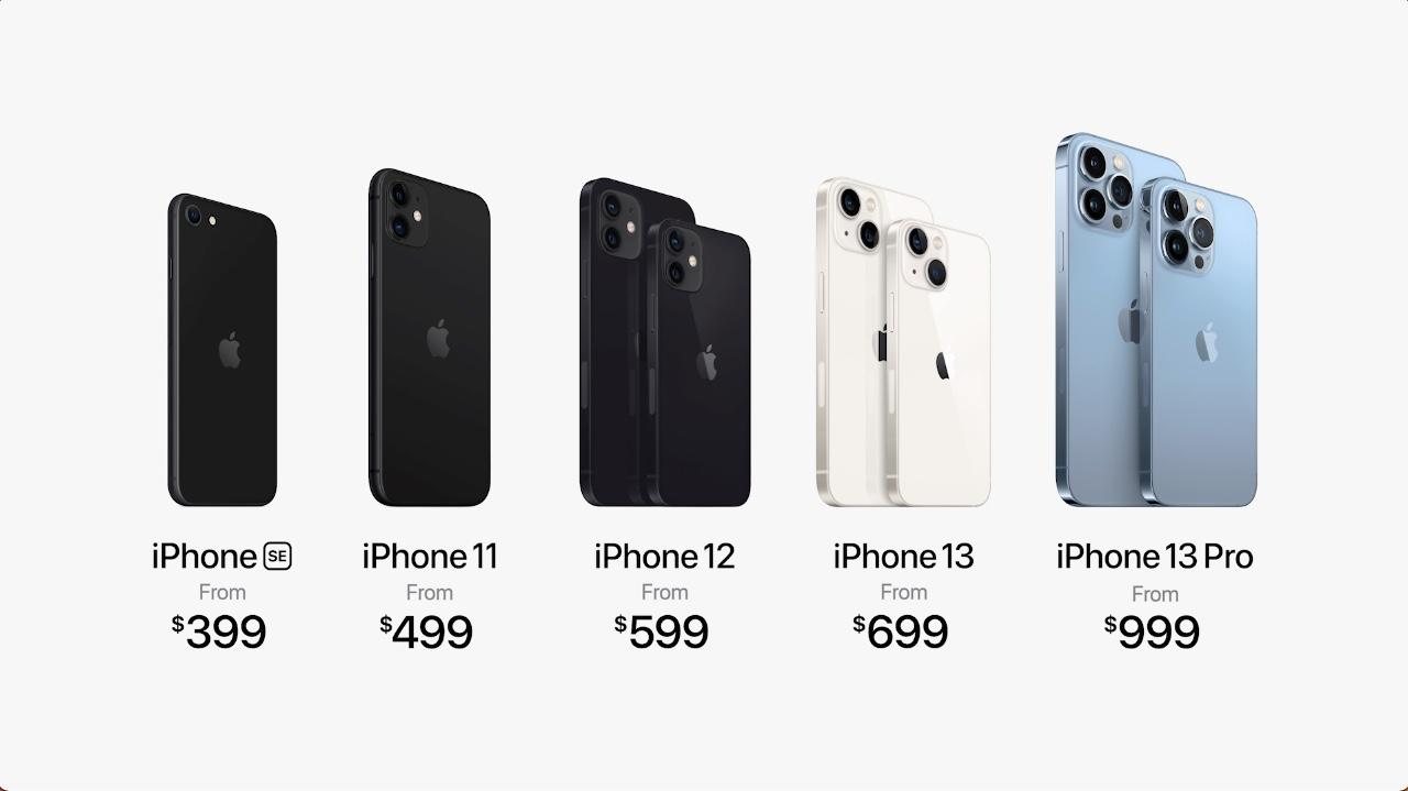 iPhone 2021 line-up
